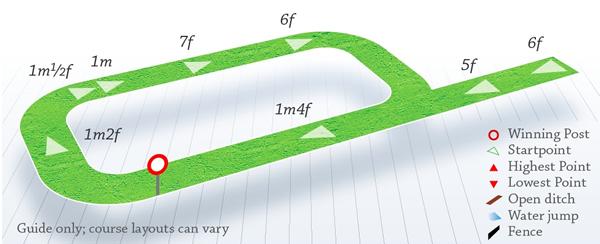 Track Map Flat